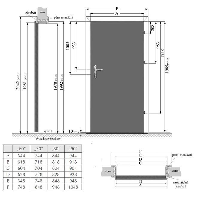 interiérové dveře ČSN rozměry